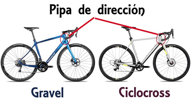 ciclocross vs gravel bicicletas 2